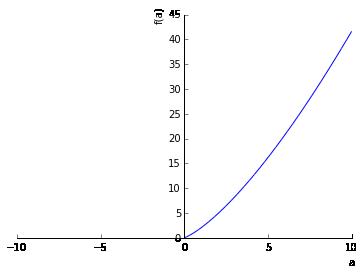SymPy — Python for Magnetism 1 0 documentation
